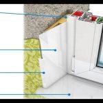 откосы на пластиковые окна купить харьков