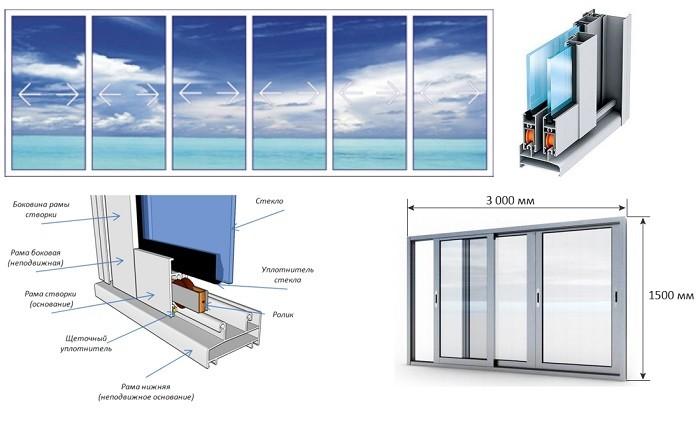 заказать раздвижные окна на балкон Харьков недорого