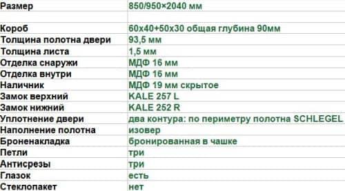 характеристики двери ДМ-3 антрацит