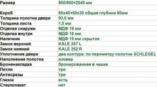 характеристики двери ДМ-3