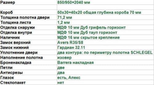 характеристики двери М-2 дуб